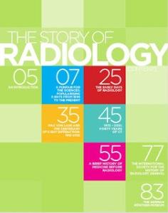 contenidos Libro Historia de la Radiologia